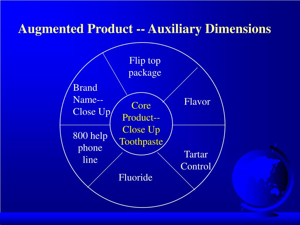 Augmented Product -- Auxiliary Dimensions