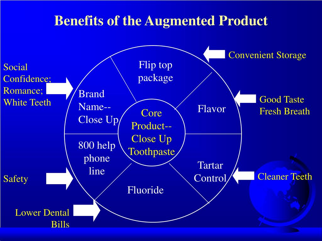 Benefits of the Augmented Product