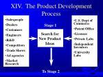 xiv the product development process
