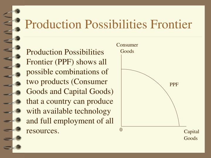 production possibilities frontier n.