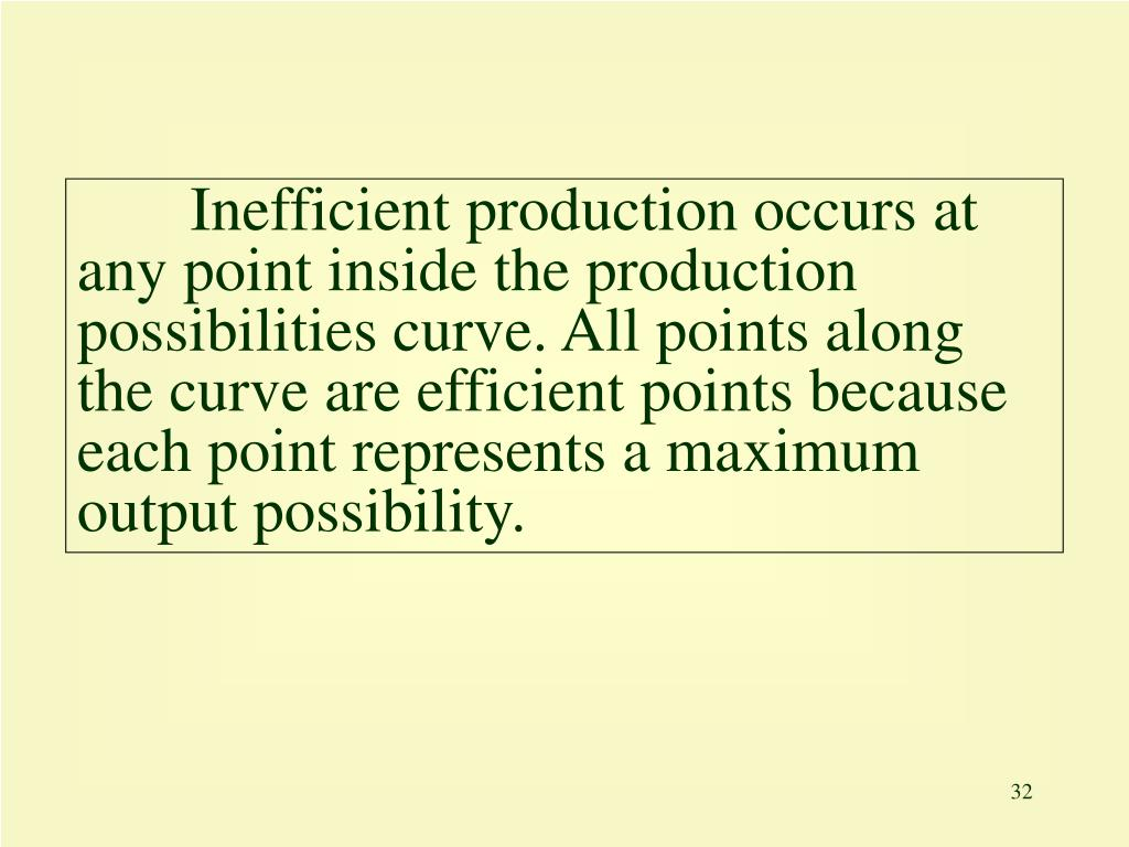 Inefficient production occurs at any point inside the production possibilities curve. All points along the curve are efficient points because each point represents a maximum output possibility.