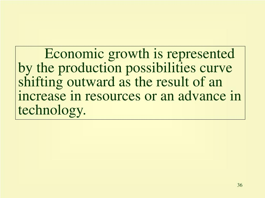 Economic growth is represented by the production possibilities curve shifting outward as the result of an increase in resources or an advance in technology.
