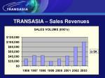 transasia sales revenues