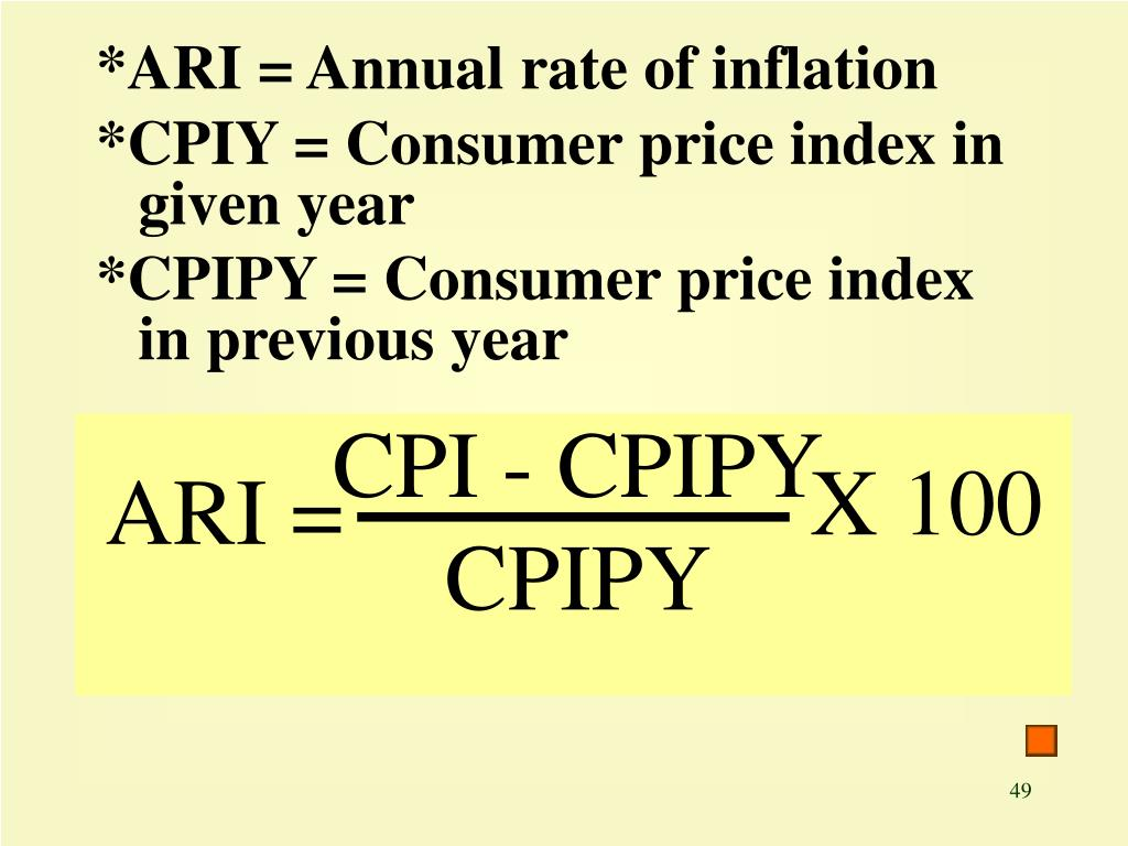 *ARI = Annual rate of inflation