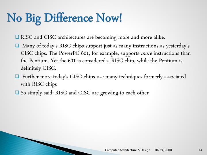 Ppt Cisc Complex Instruction Set Computer Powerpoint