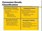 consumer goods classification
