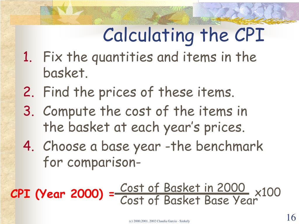 Calculating the CPI