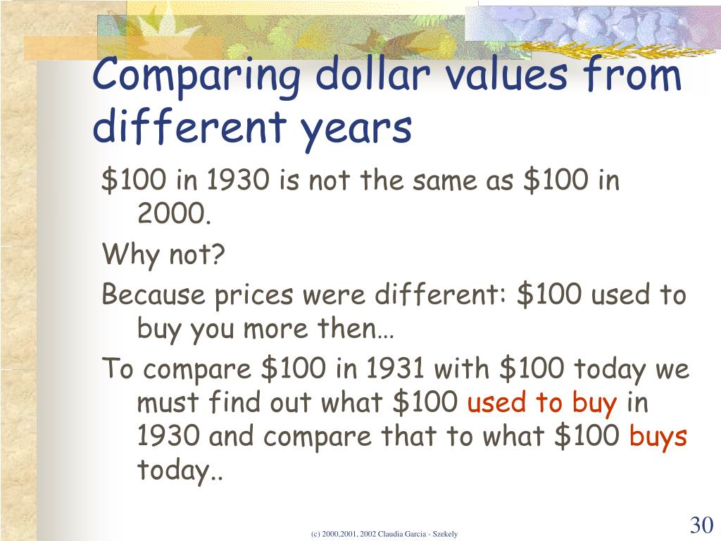 Comparing dollar values from different years