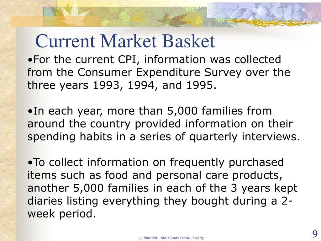 Current Market Basket