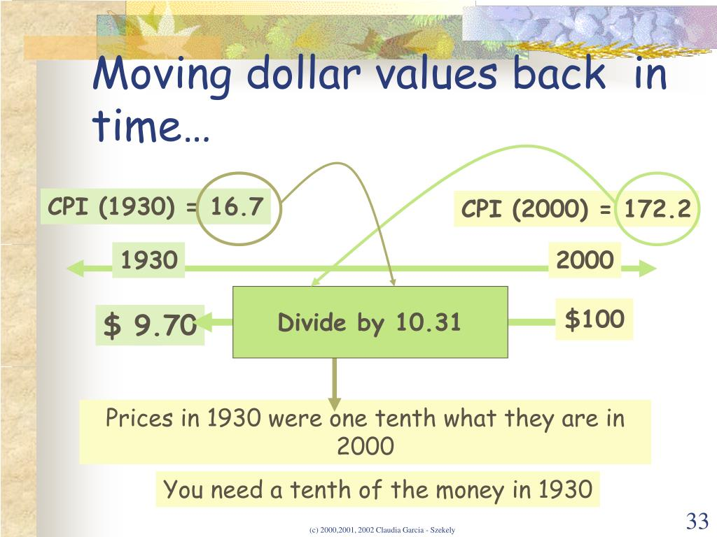 Moving dollar values back  in time…