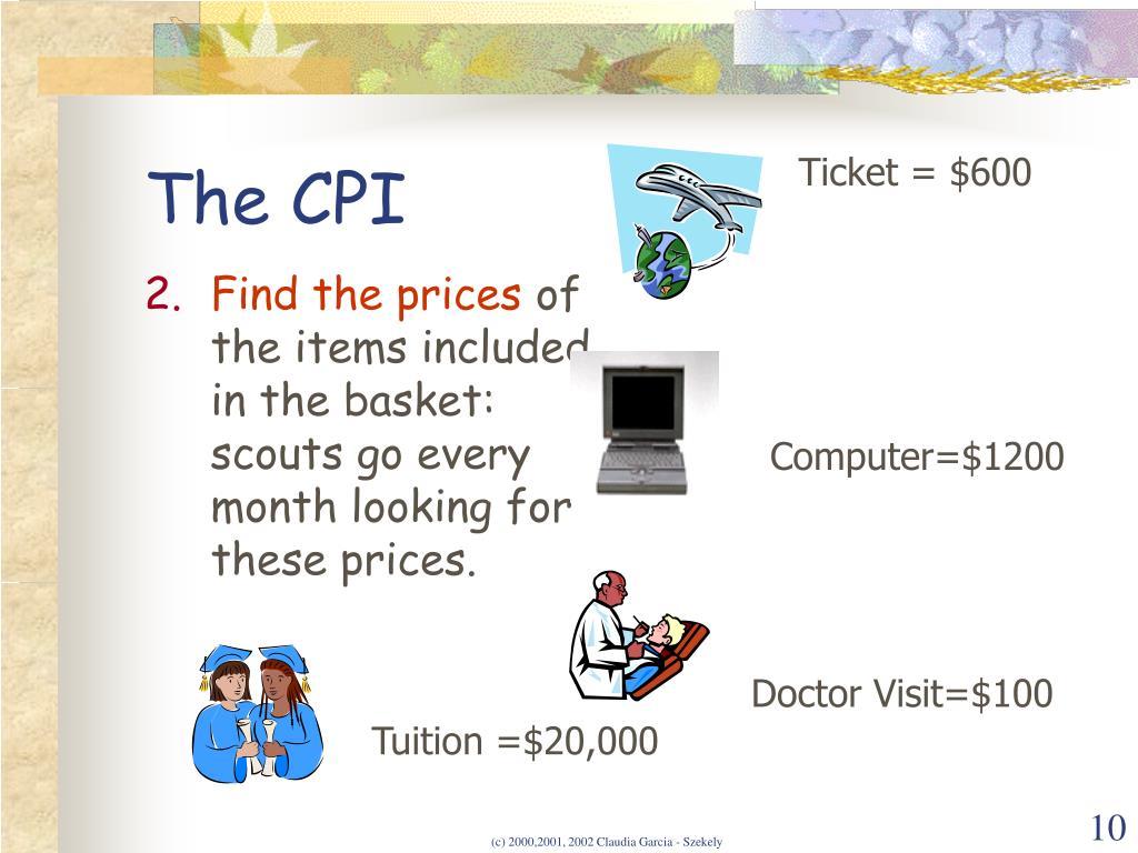 The CPI