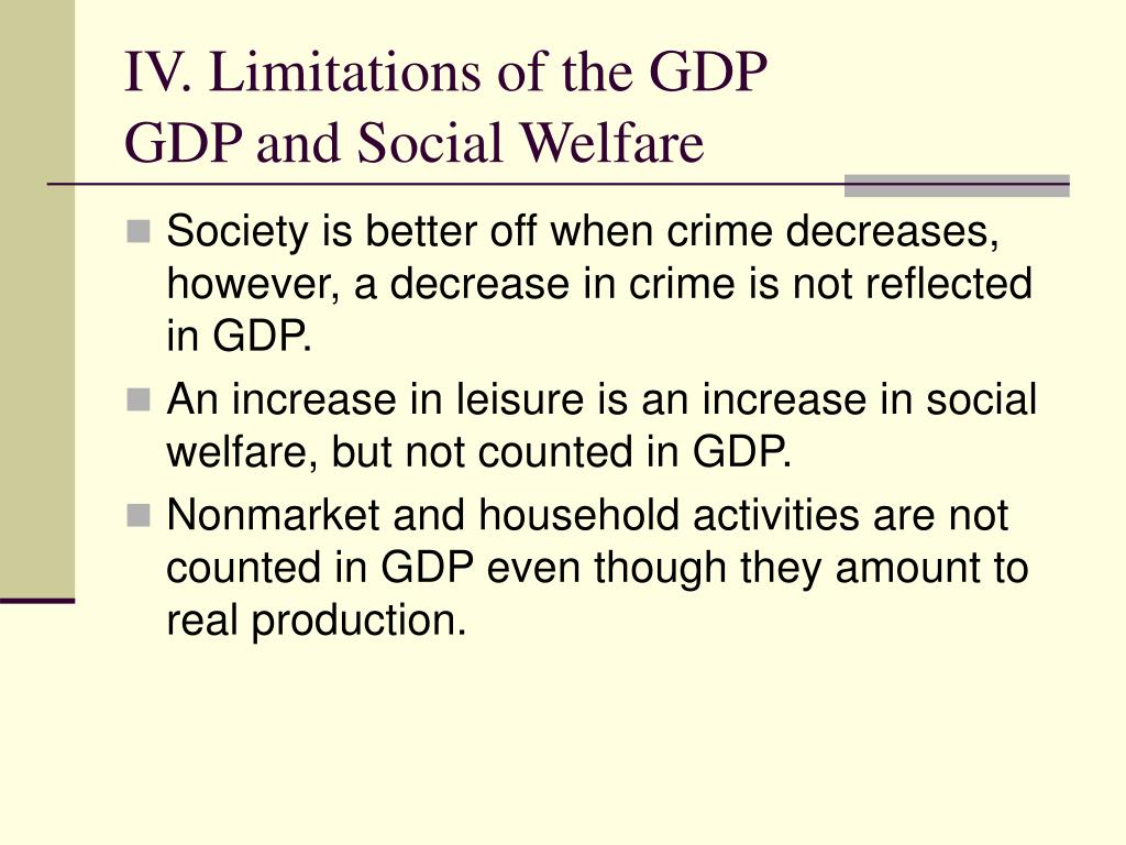 IV. Limitations of the GDP