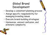 global brand development22