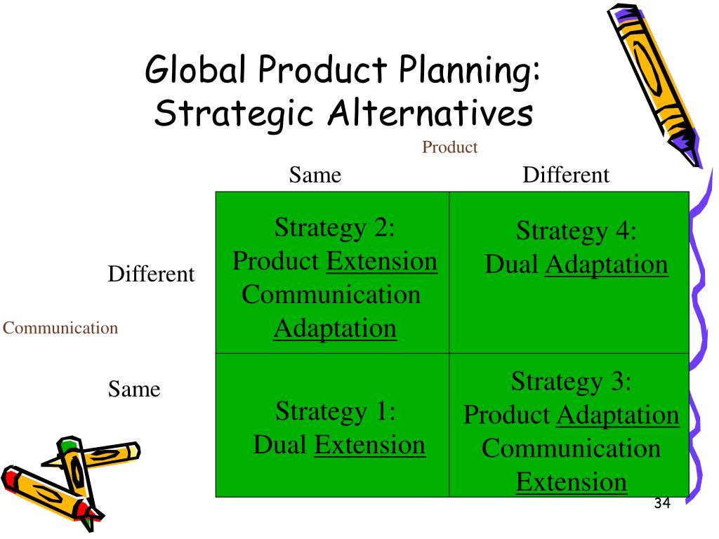 Global Product Planning: Strategic Alternatives