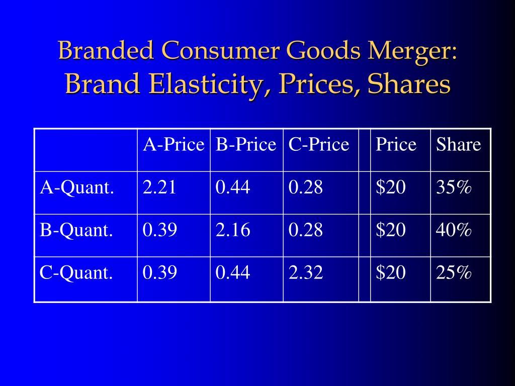 Branded Consumer Goods Merger: