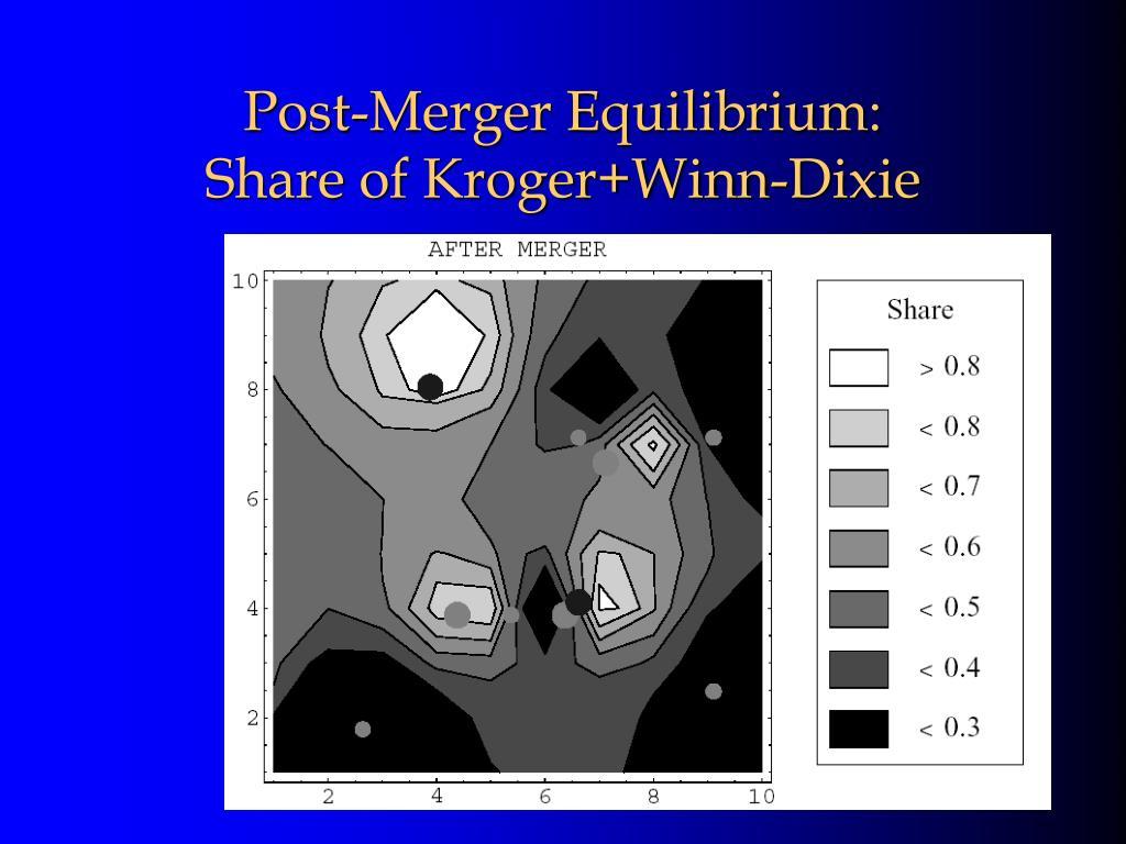 Post-Merger Equilibrium: