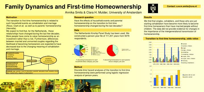 Family dynamics and first time homeownership
