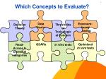 which concepts to evaluate
