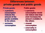 differences between private goods and public goods
