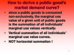 how to derive a public good s market demand curve