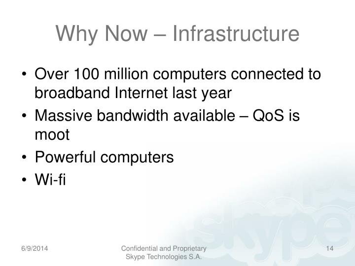Why Now – Infrastructure