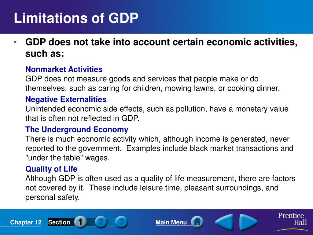 Limitations of GDP