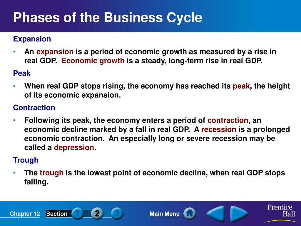 Phases of the Business Cycle