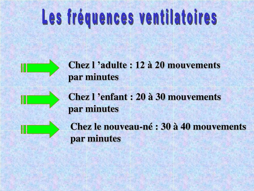 Les fréquences ventilatoires