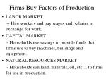 firms buy factors of production