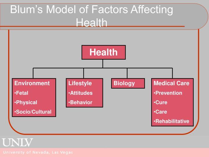 Blum's Model of Factors Affecting Health