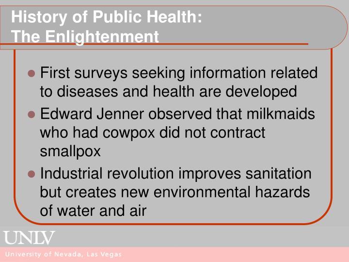 History of Public Health: