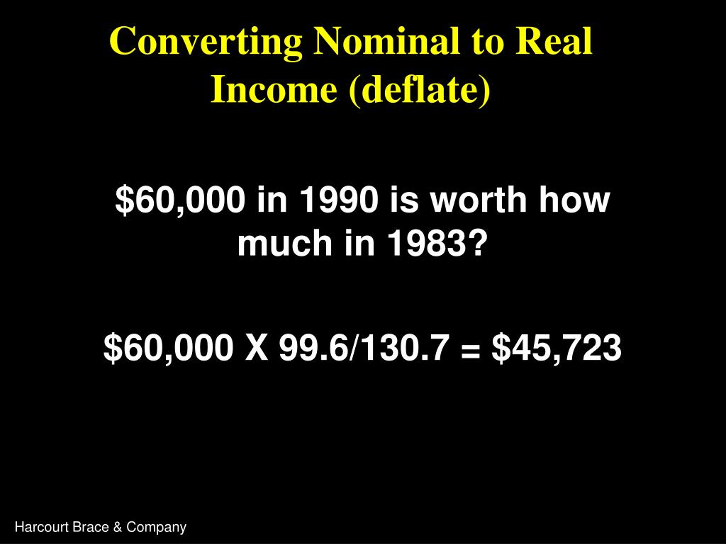 Converting Nominal to Real Income (deflate)