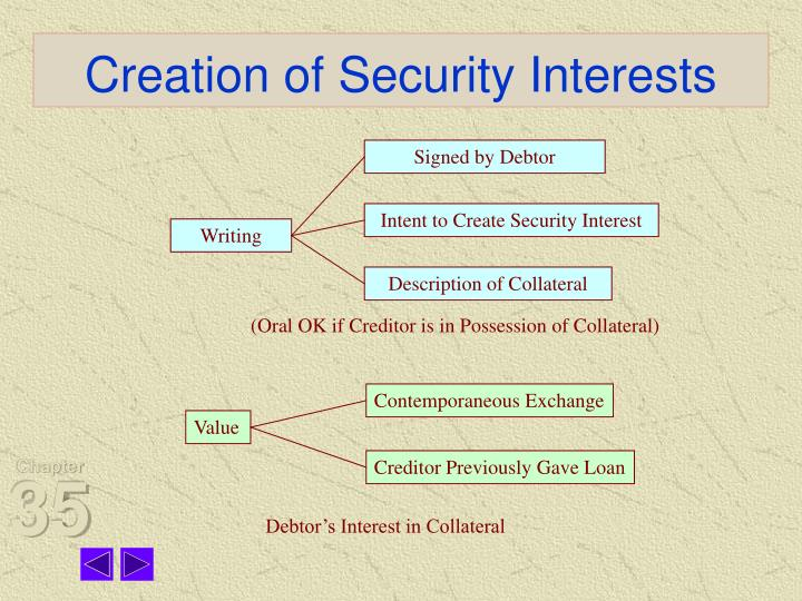 Creation of security interests