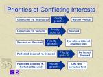 priorities of conflicting interests