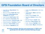 gfsi foundation board of directors