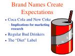 brand names create expectations