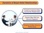 dynamics of buyer seller relationships