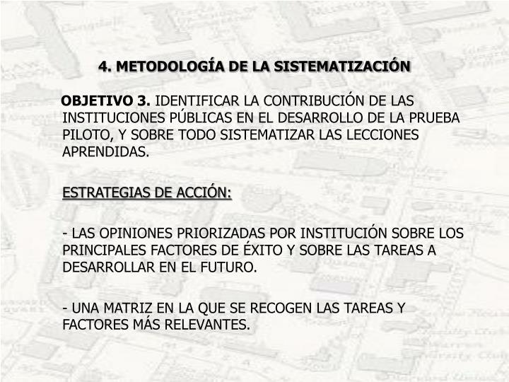 4. METODOLOGÍA DE LA SISTEMATIZACIÓN