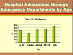 hospital admissions through emergency departments by age