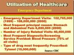 utilization of healthcare5