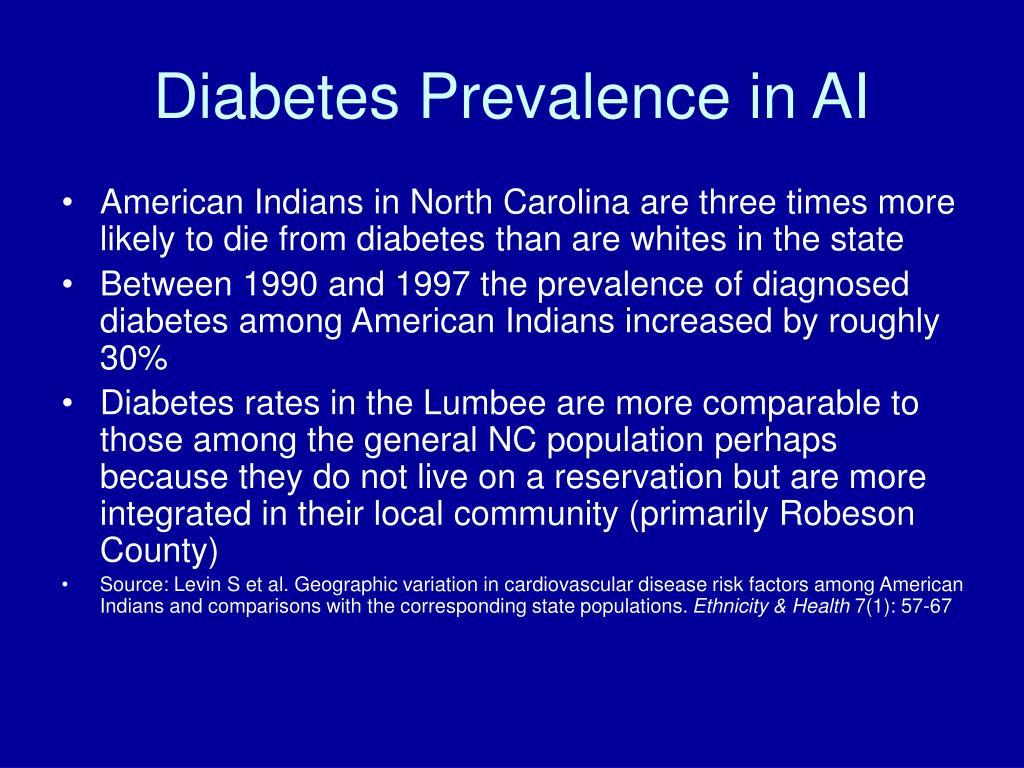 Diabetes Prevalence in AI