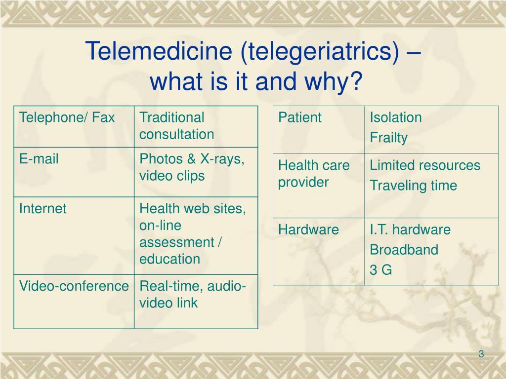 Telemedicine (telegeriatrics) –