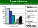 change in behaviour q since completing mhfa what action s have you taken to assist someone
