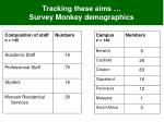 tracking these aims survey monkey demographics