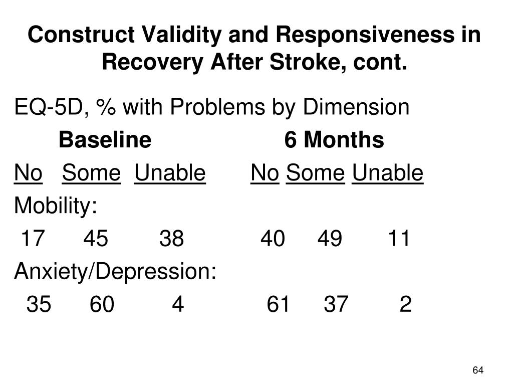 Construct Validity and Responsiveness in Recovery After Stroke, cont.