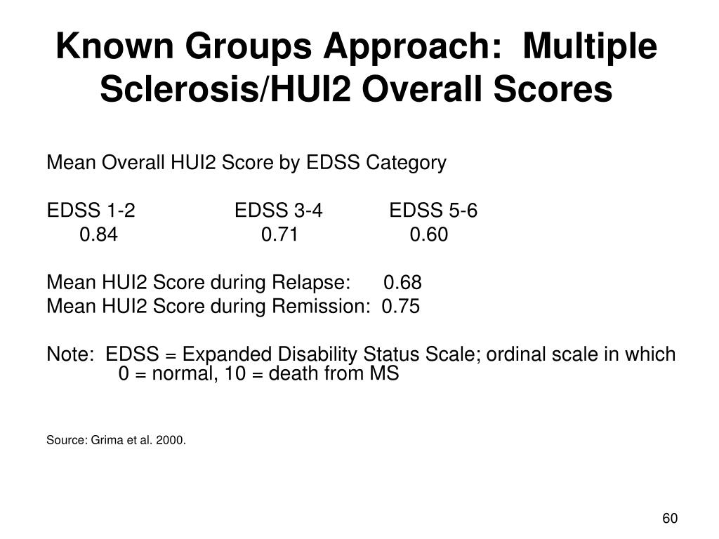 Known Groups Approach:  Multiple Sclerosis/HUI2 Overall Scores