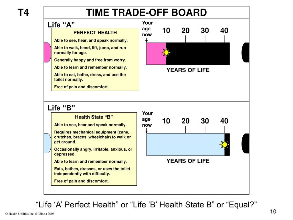 TIME TRADE-OFF BOARD