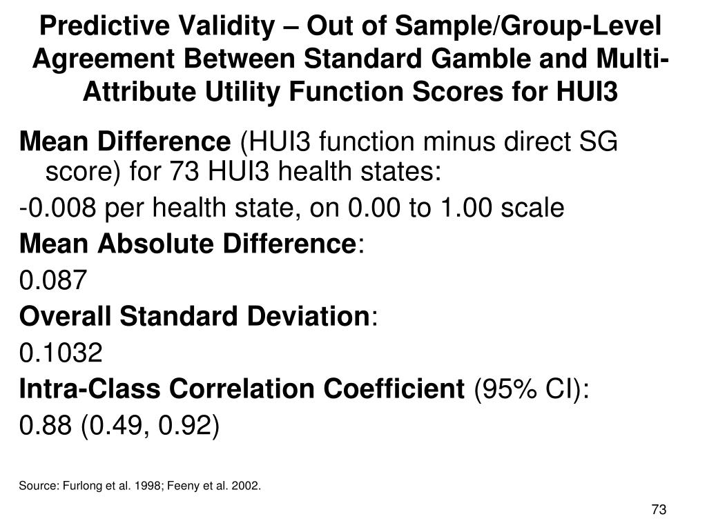 Predictive Validity – Out of Sample/Group-Level Agreement Between Standard Gamble and Multi-Attribute Utility Function Scores for HUI3