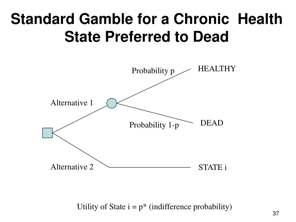 Standard Gamble for a Chronic  Health State Preferred to Dead