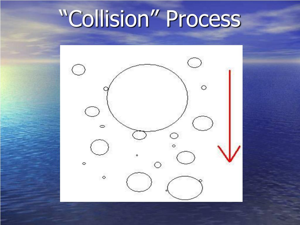 """Collision"" Process"